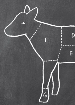 Everything you need to know about cuts of lamb