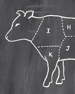 Everything you need to know about cuts of beef